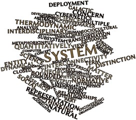 Word cloud for System