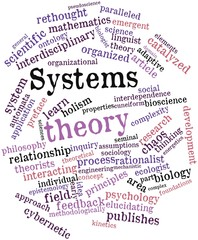Word cloud for Systems theory