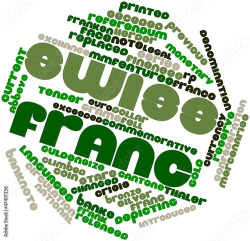 Word cloud for Swiss franc