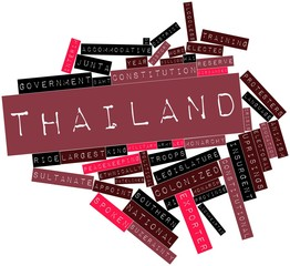 Word cloud for Thailand