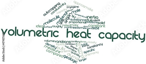 Word cloud for Volumetric heat capacity