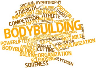 Word cloud for Bodybuilding