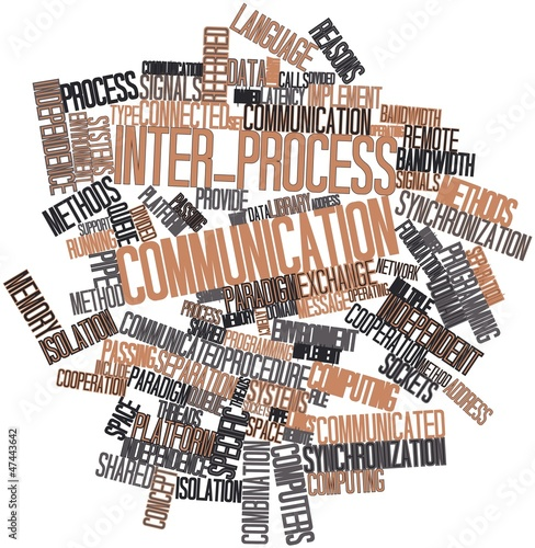 Word cloud for Inter-process communication