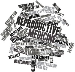 Word cloud for Reproductive medicine