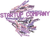 Word cloud for Startup company poster