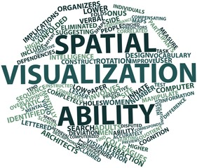 Word cloud for Spatial visualization ability