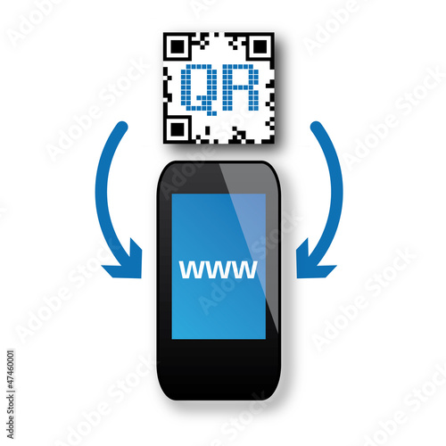 QR Scan with Smartphone Sancprocess
