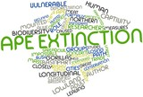 Word cloud for Ape extinction poster