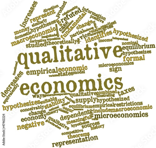 Word cloud for Qualitative economics
