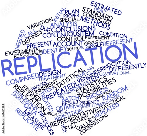 Word cloud for Replication