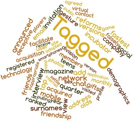 Word cloud for Tagged