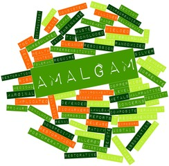 Word cloud for Amalgam