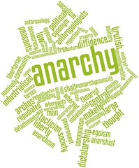 Word cloud for Anarchy