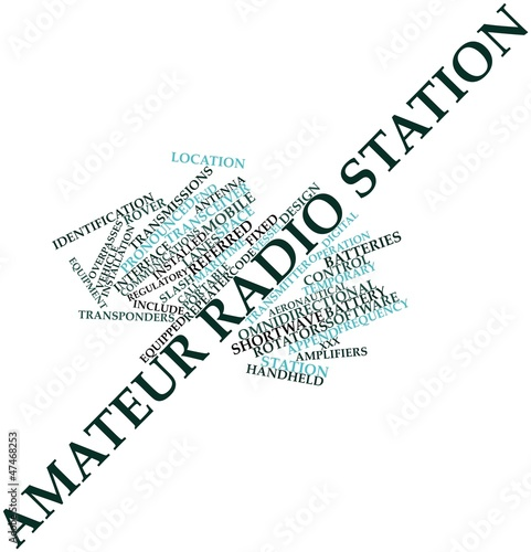 Word cloud for Amateur radio station