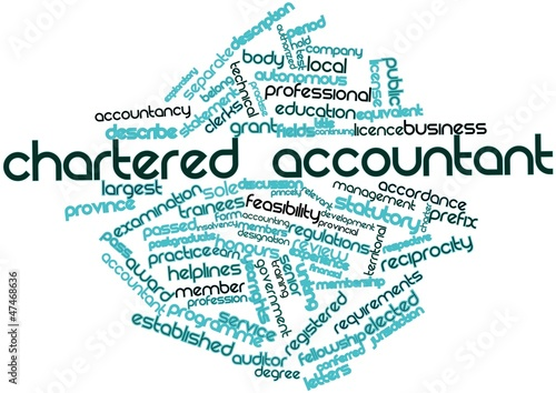 Word cloud for Chartered Accountant