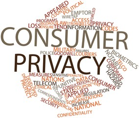 Word cloud for Consumer privacy