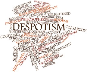 Word cloud for Despotism