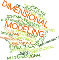 Word cloud for Dimensional modeling