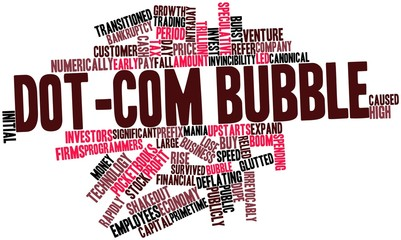Word cloud for Dot-com bubble
