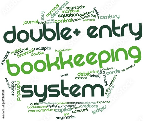 Word cloud for Double-entry bookkeeping system