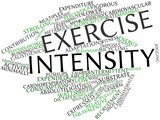 Word cloud for Exercise intensity
