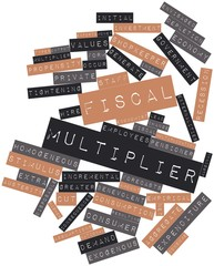 Word cloud for Fiscal multiplier