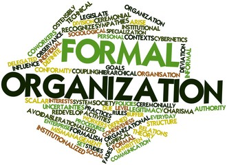 Word cloud for Formal organization
