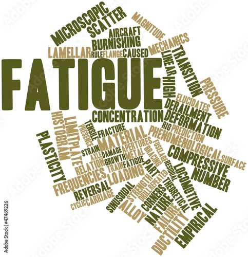 Word cloud for Fatigue