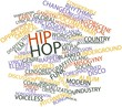 Word cloud for Hip hop