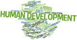 Word cloud for Human development