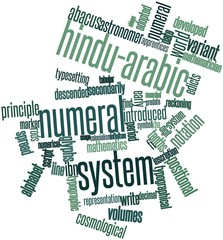 Word cloud for Hindu-Arabic numeral system