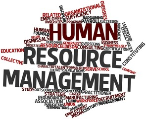 Word cloud for Human resource management