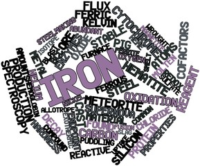 Word cloud for Iron