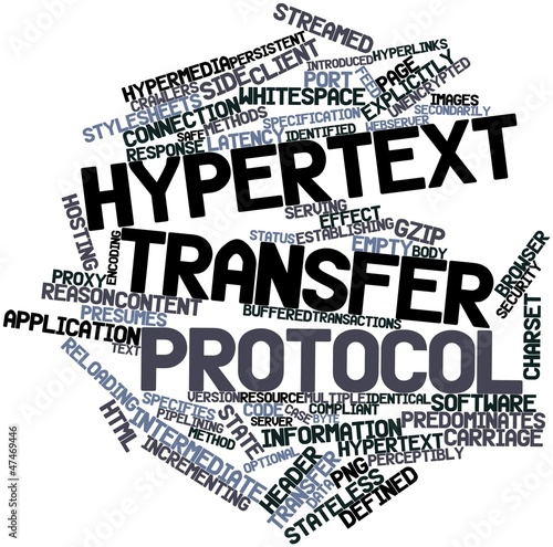 Word cloud for Hypertext Transfer Protocol