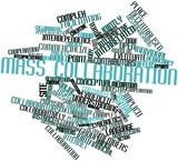 Word cloud for Mass collaboration poster