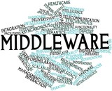 Word cloud for Middleware