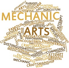 Word cloud for Mechanic arts