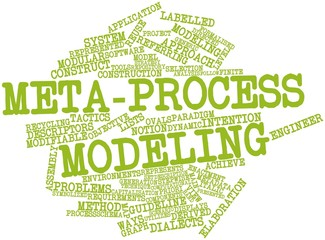 Word cloud for Meta-process modeling