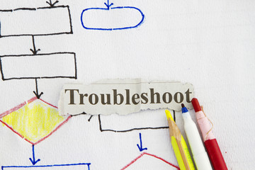 sketch of troubleshooting abstract