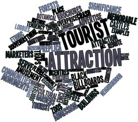 Word cloud for Tourist attraction