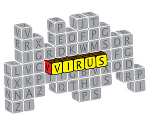 Illustration of word virus using alphabet cubes. The graphic can