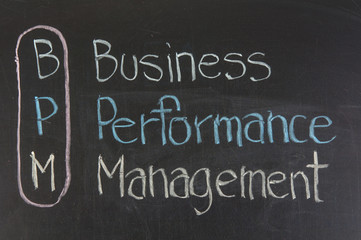 BPM acronym Business Performance Management