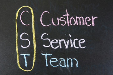 CST acronym Customer Service Team