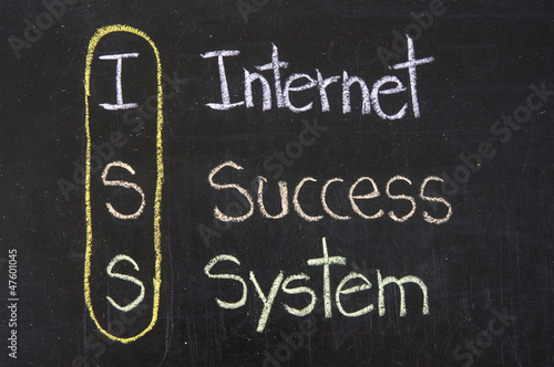 ISS acronym Internet Success System