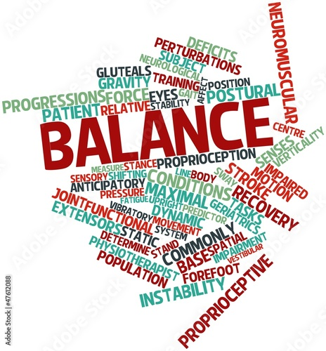 Word cloud for Balance