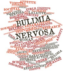 Word cloud for Bulimia nervosa