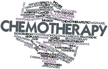 Word cloud for Chemotherapy