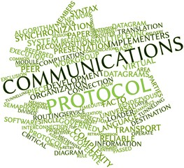 Word cloud for Communications protocol