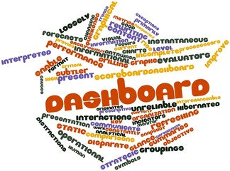 Word cloud for Dashboard