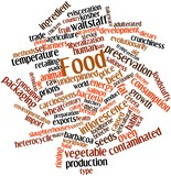 Word cloud for Food